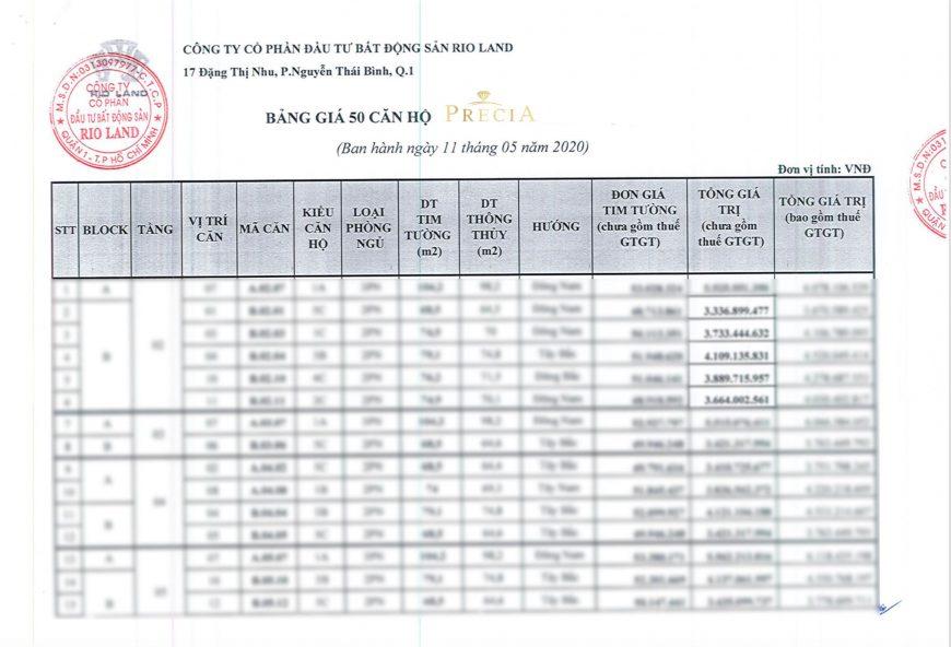 Chi Tiết Giá Bán Căn Hộ Precia Quận 2 Update 2021 Từ CĐT