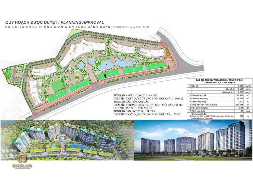 Mặt bằng thiết kế Hồ Tràm Complex 3 Phòng ngủ Chủ đầu tư Coastal Living Land