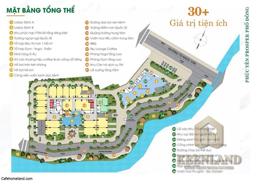 Tìm hiểu các tiện ích nổi bật của dự án căn hộ Phúc Yên Prosper Phố Đông quận Thủ Đức