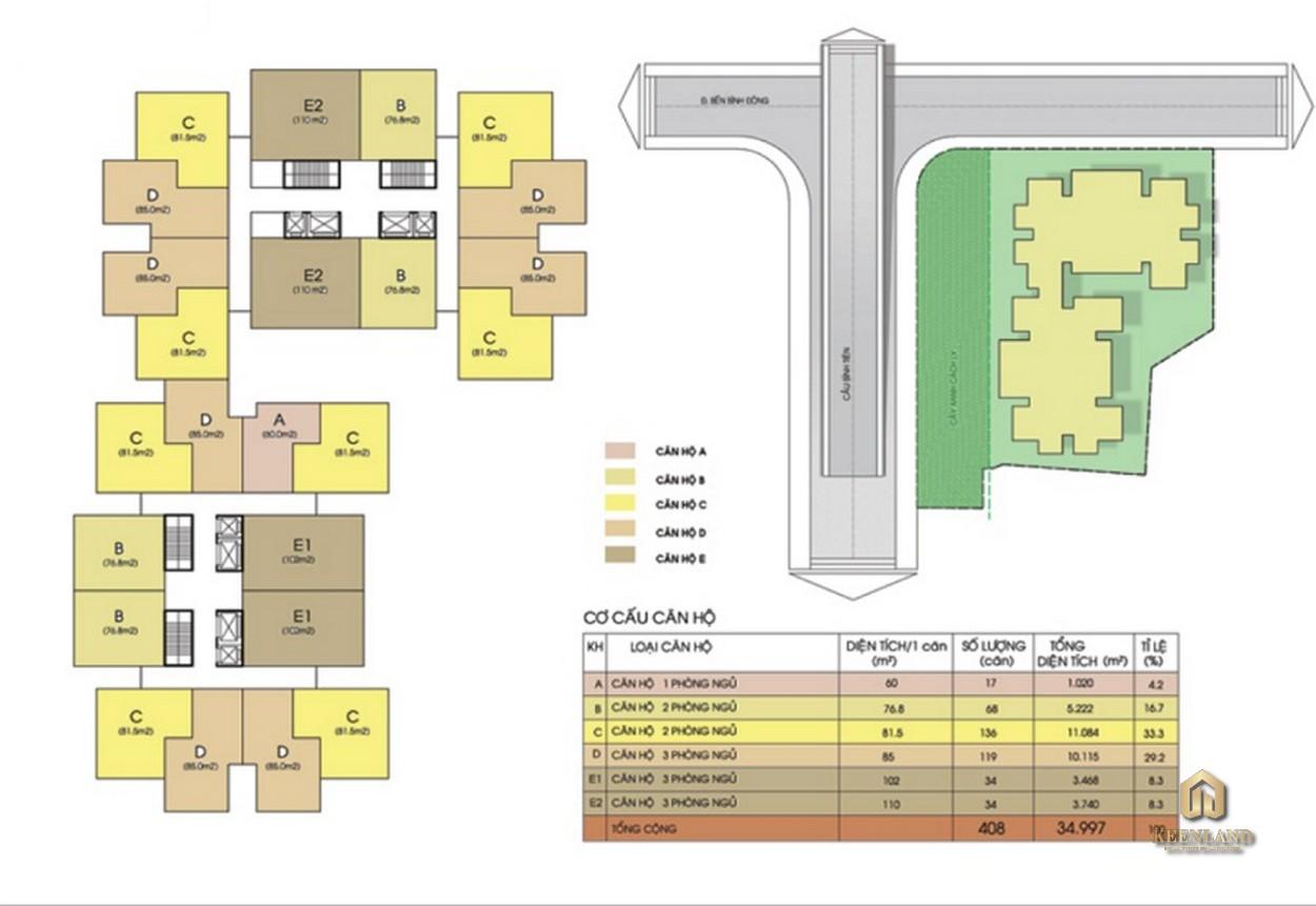 Mua bán cho thuê dự án D-Aqua Quận 8