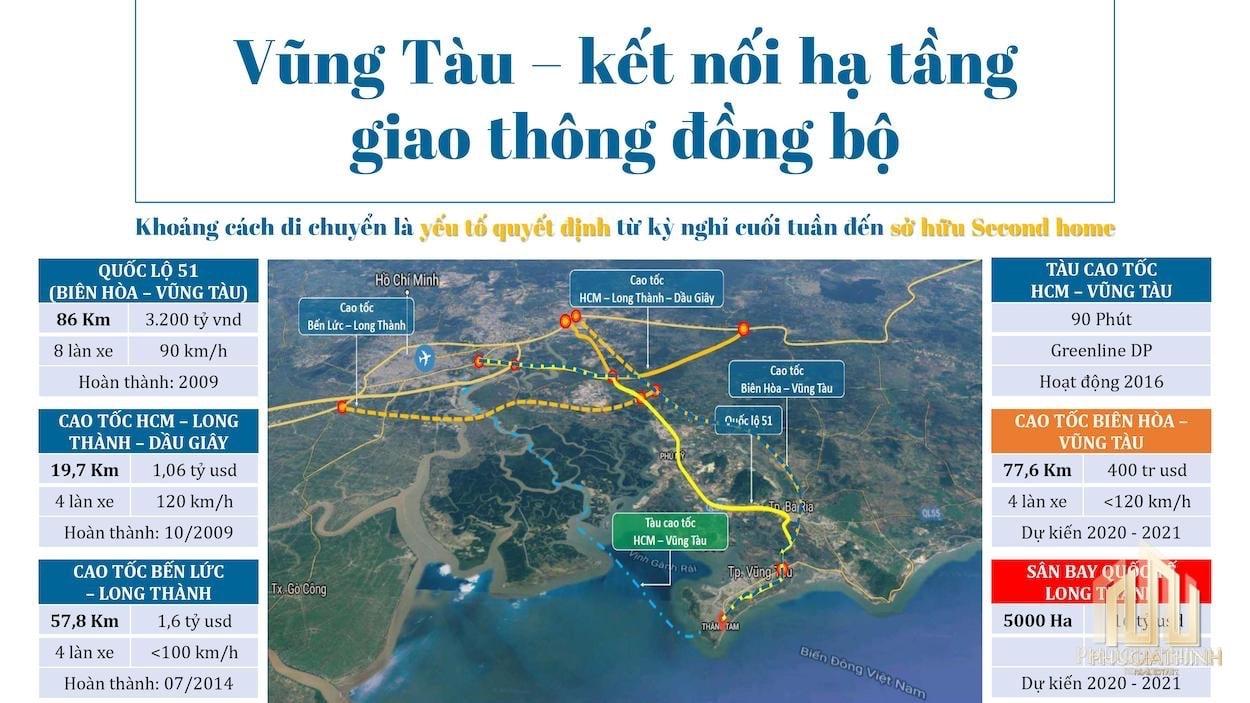 hạ tầng The Maris Vũng Tàu