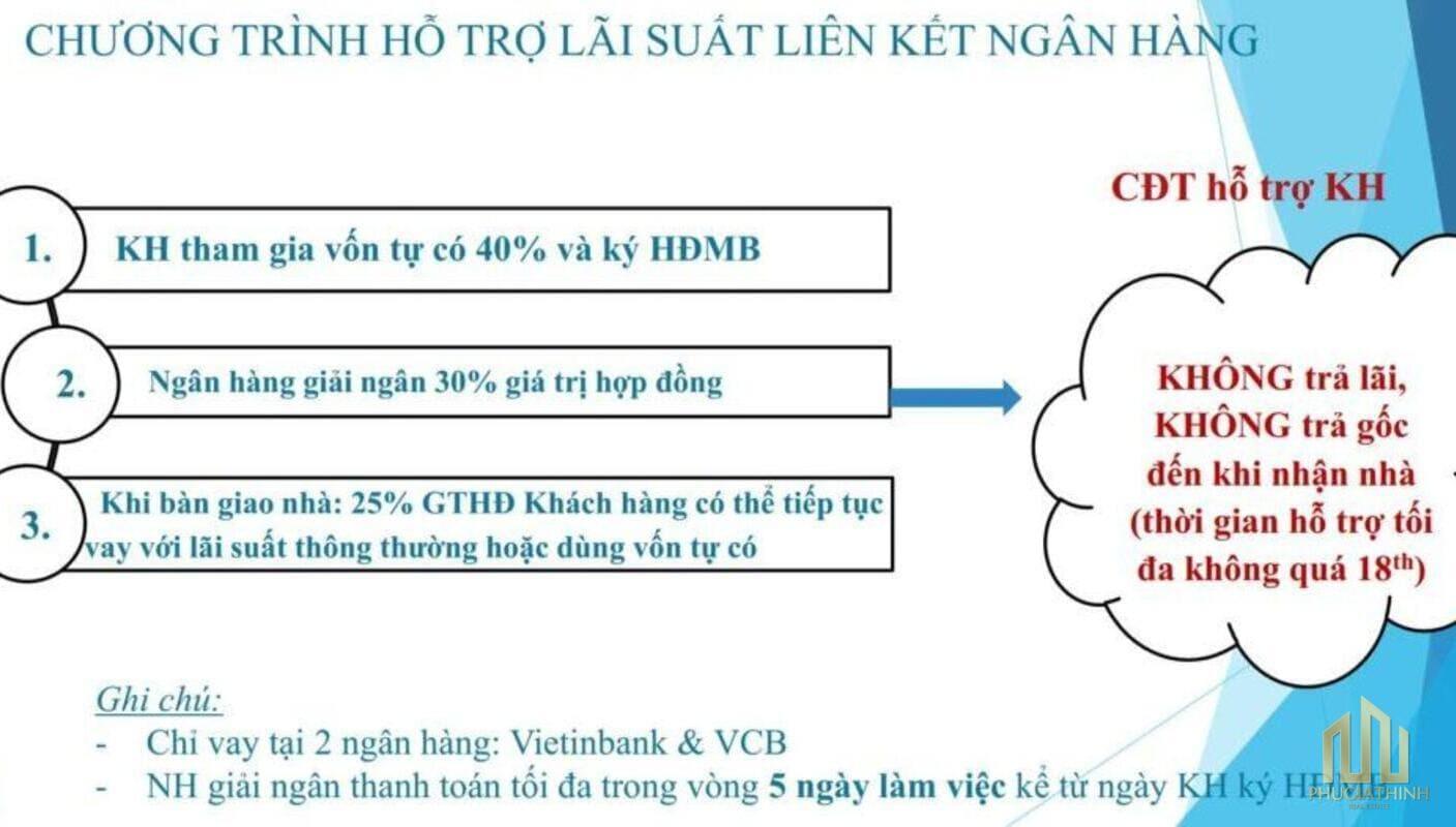 Thanh toán Safira Khang Điền