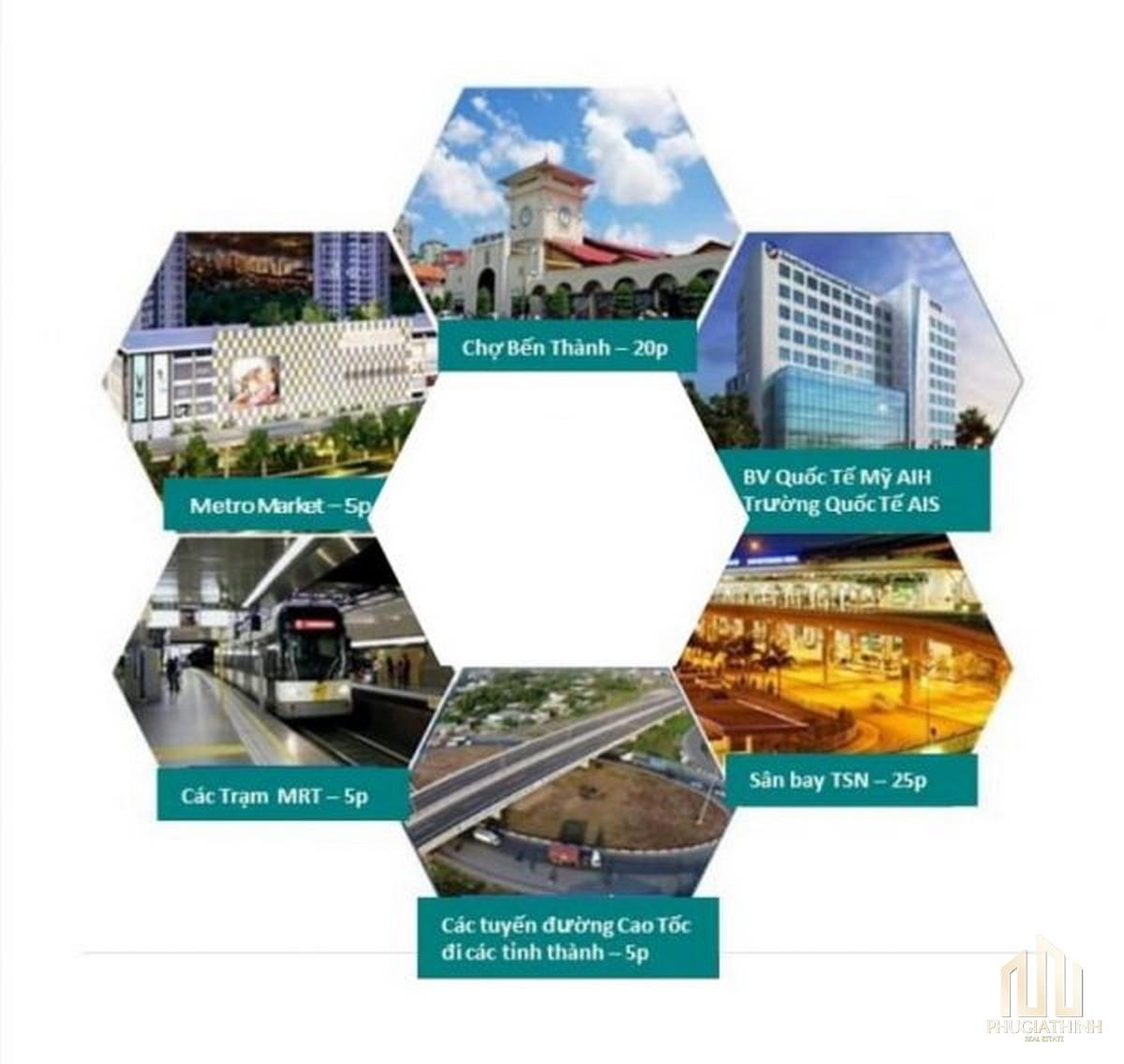 Tiện ích ngoại khu dự án Laimian City Quận 2