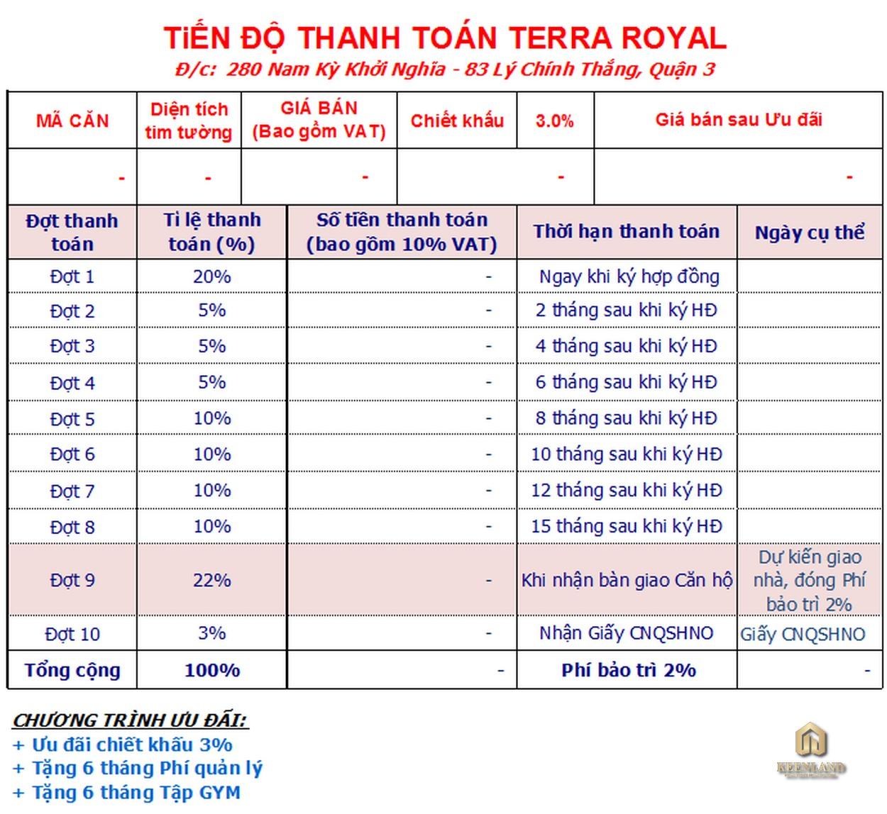 Mua bán cho thuê dự án Terra Royal