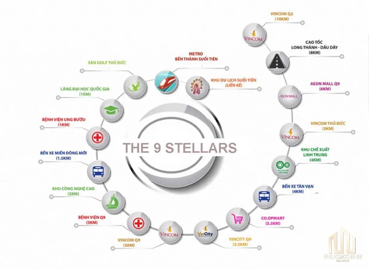 Tiện ích dự án The 9 Stellars