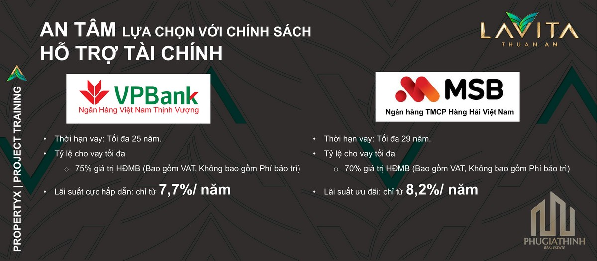 Chính sách hỗ trợ tài chính dự án Lavita Thuận An