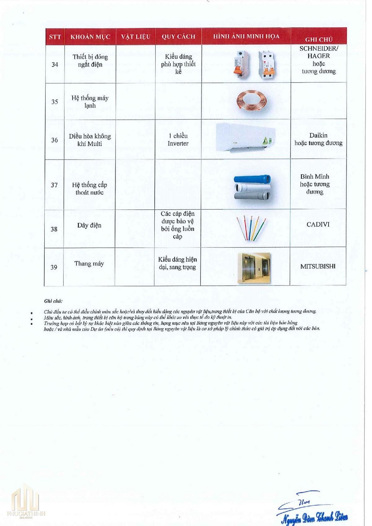 Danh mục bàn giao nội thất căn hộ condotel Aria Vũng Tàu