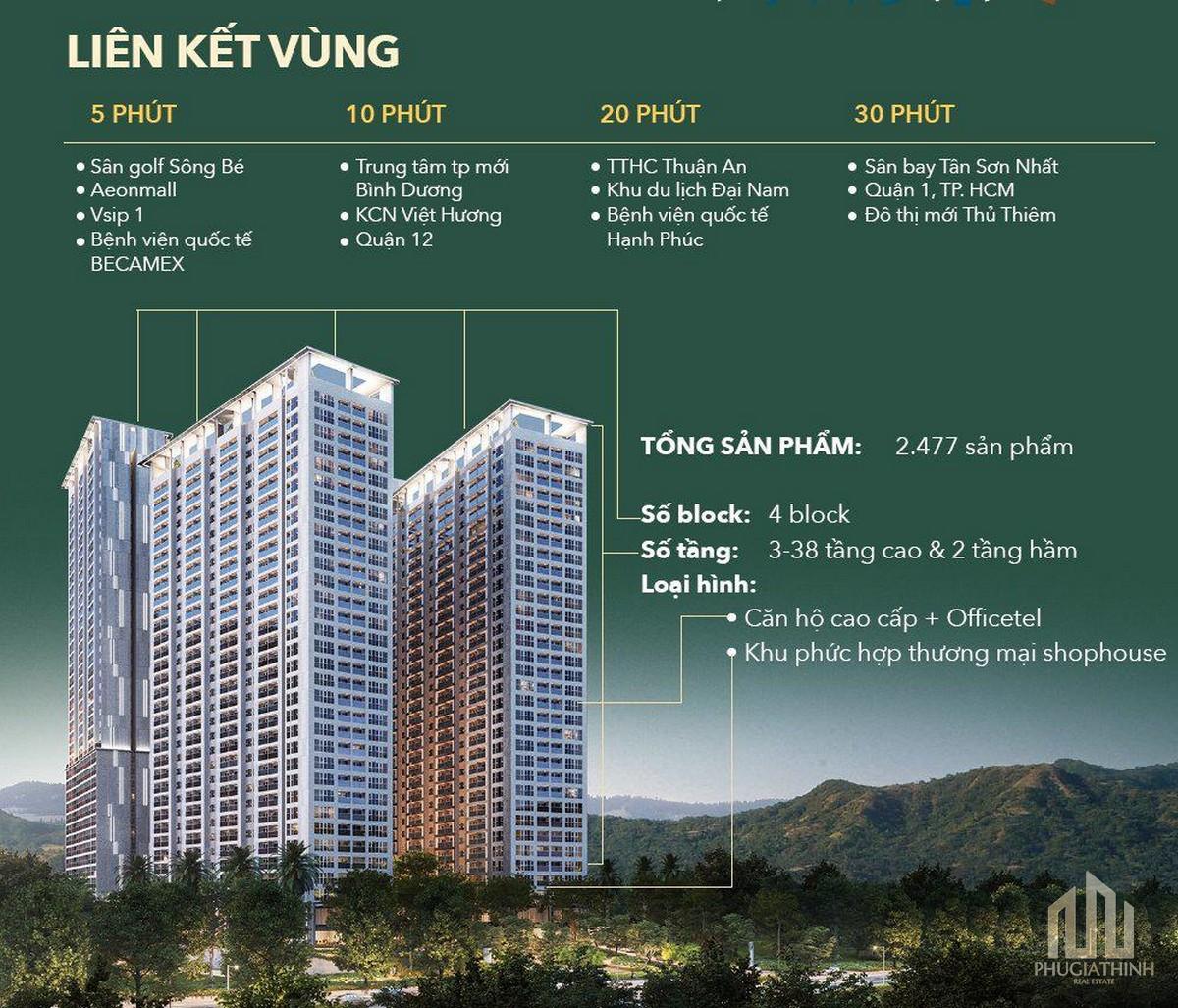 Vị trí dự án Lavita Thuận An Bình Dương