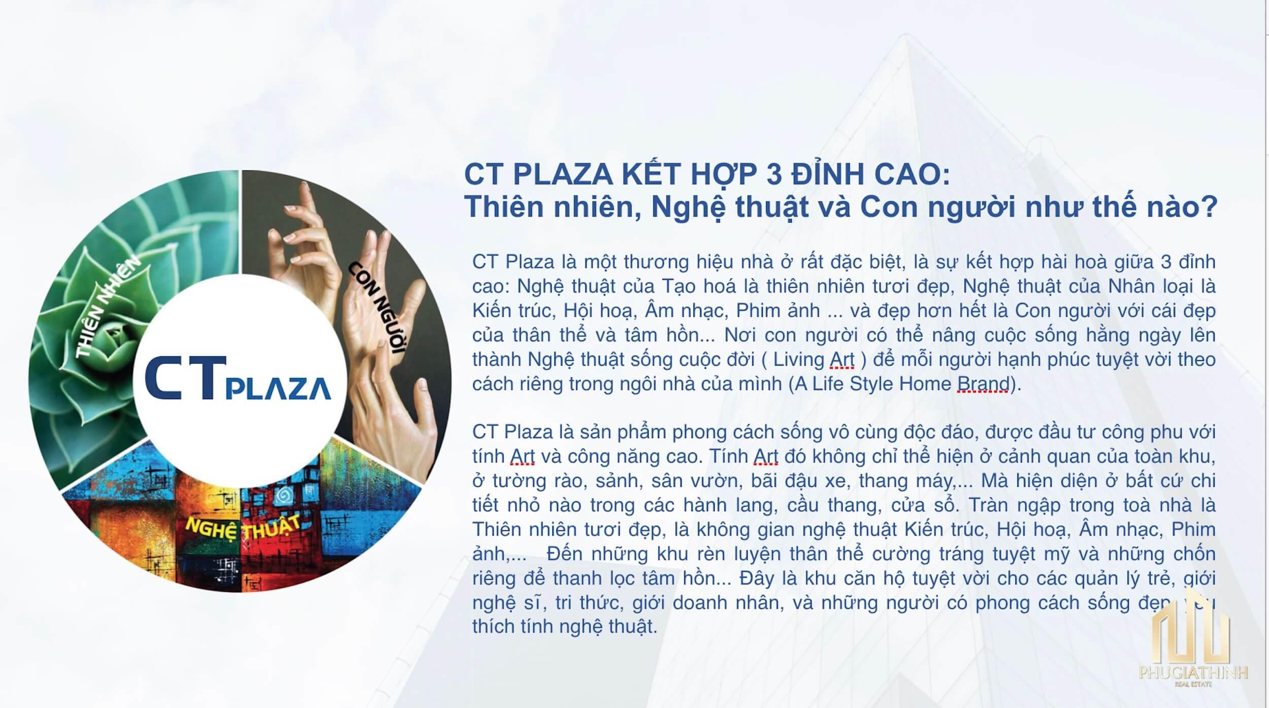 Thông tin dự án CT Plaza Minh Châu